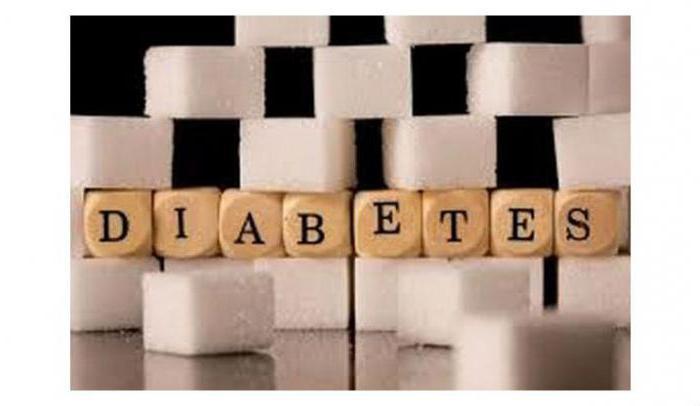 Диабет 1 и 2 типа. Разница