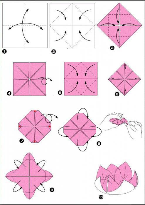 Как из бумаги сделать кувшинку с оригами