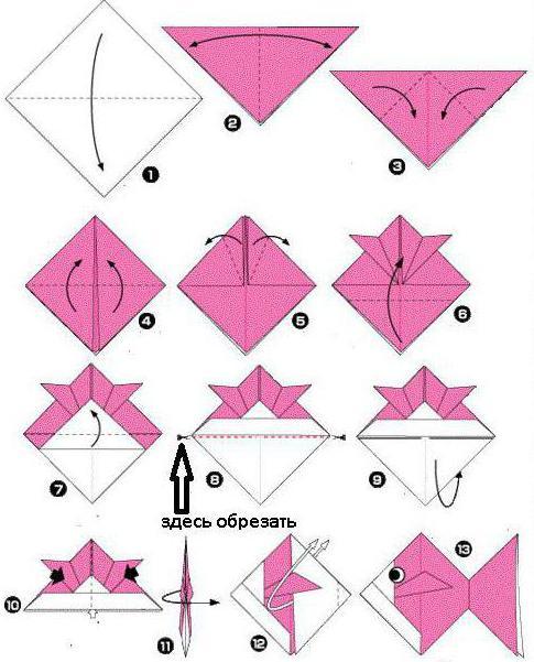 Оригами рыбка. Схема
