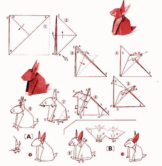 Оригами пасхальный зайчик