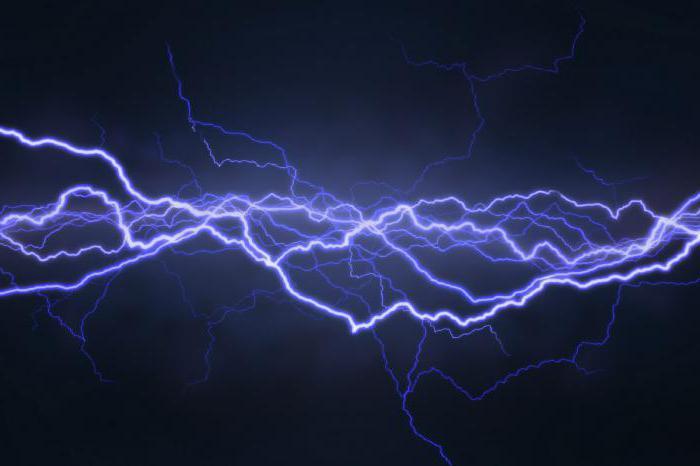 масса и заряд электрона
