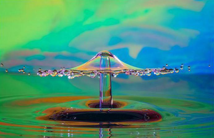 Единицы электропроводности воды