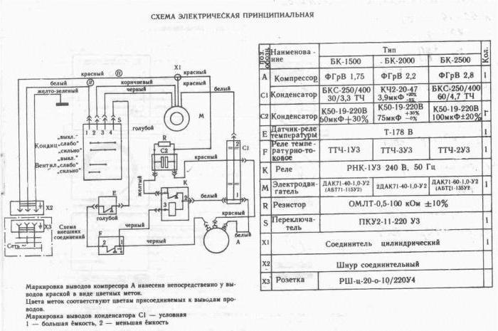 Инструкция кондиционера бк 2000
