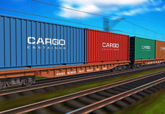 Какую роль играют таможенные платежи в регулировании рынка товаров?