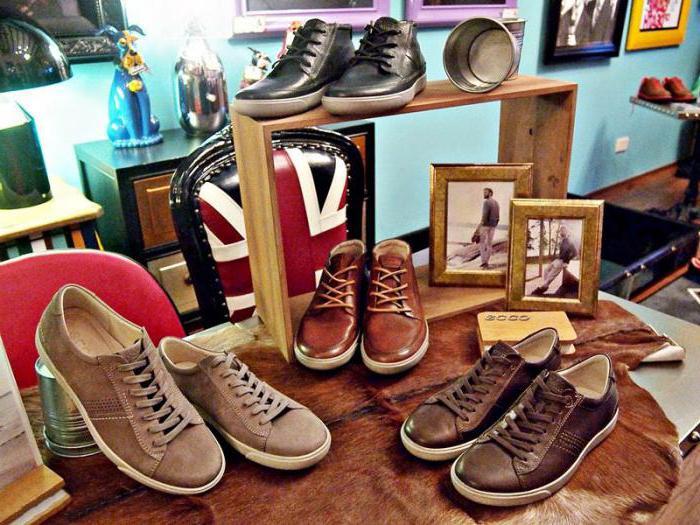 Купить обувь экко