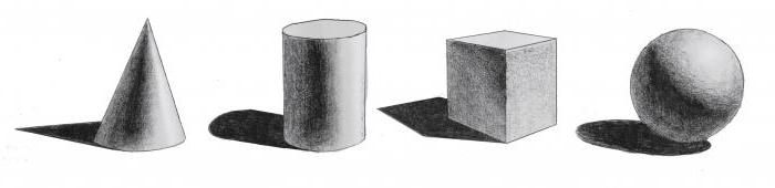 как нарисовать цилиндр с тенью