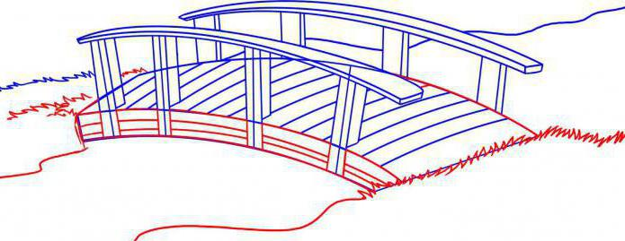 How to draw a bridge for children and adults: advice and guidance