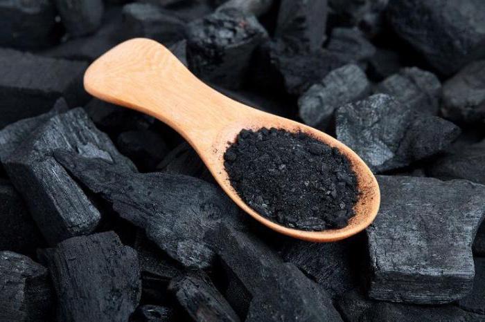 Через сколько действует активированный уголь после применения: особенности и рекомендации