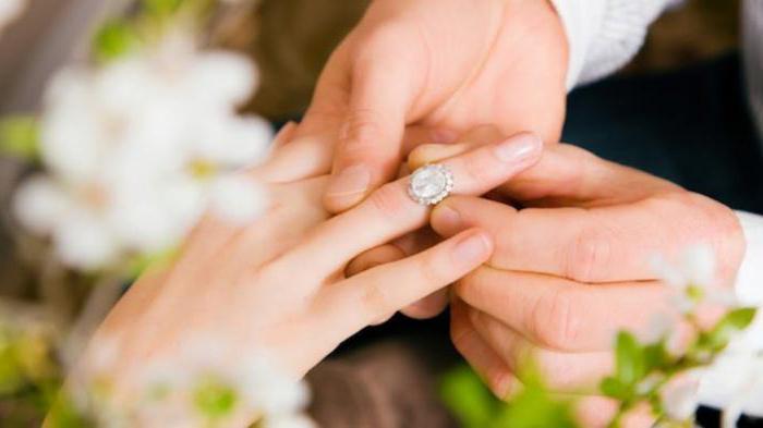 Как снять венец после венчания казался помолодевшим