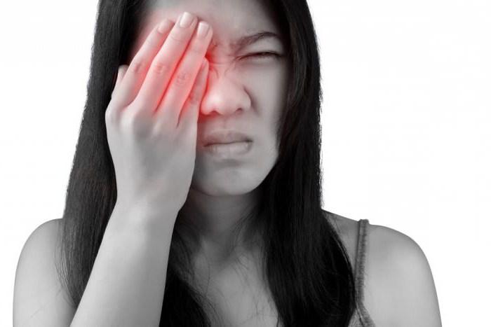 боль в глазу отдает в голову причины заболевания