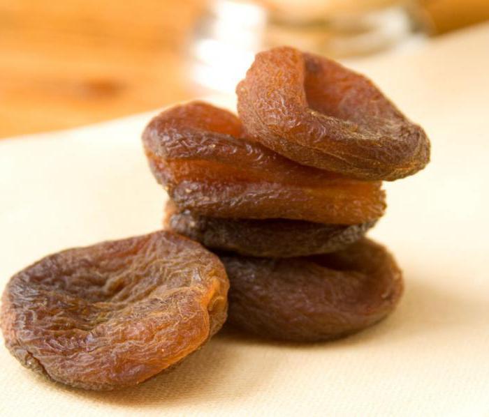 курага шоколадная полезные свойства
