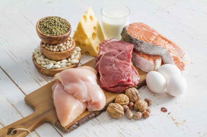 низкий белок в крови причины и последствия