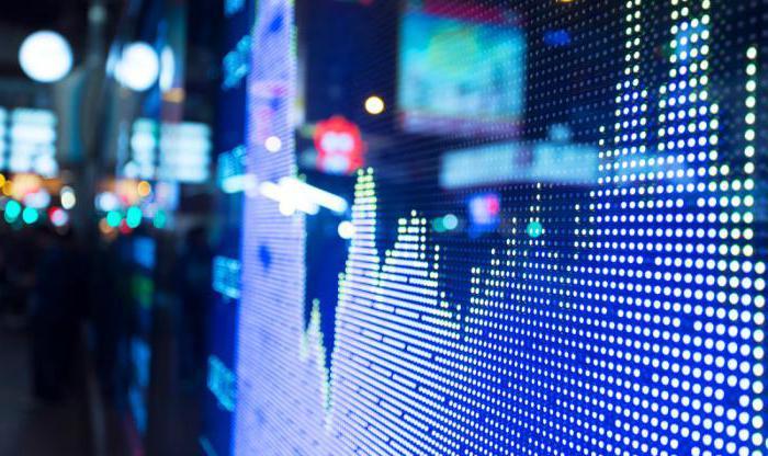 Индексные фонды для инвестирования