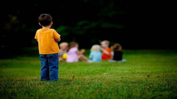 диагностика детей 6 лет
