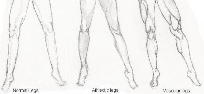 How to draw feet easily and quickly