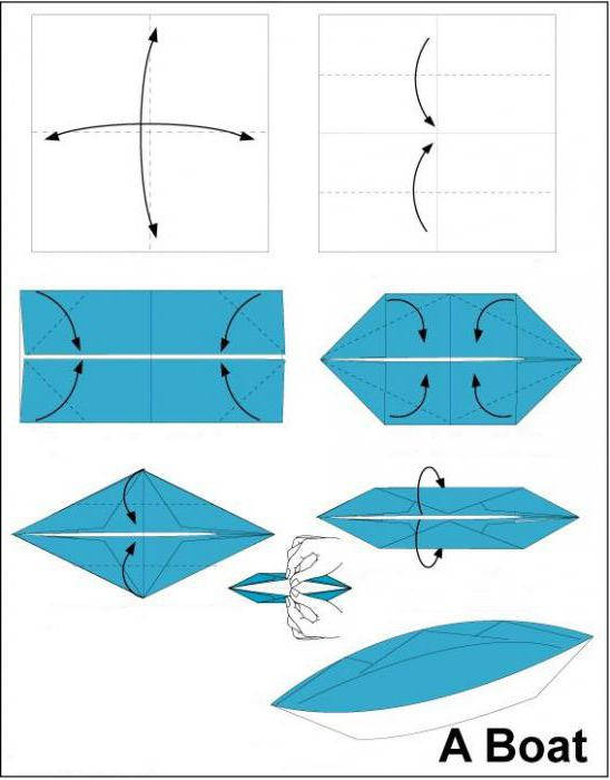 Как сделать карабль из бумаги
