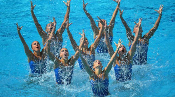 Мария Шурочкина синхронное плавание