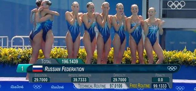 Синхронное плавание Мария Шурочкина олимпиада