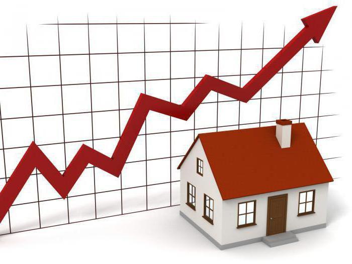Лучшие агентства недвижимости в Москве: рейтинг и отзывы