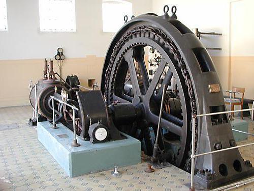 синхронный генератор переменного тока
