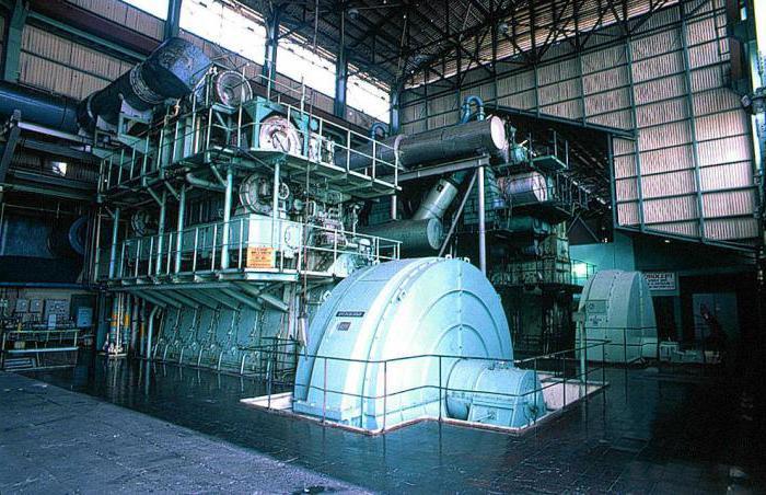 генератор 220 в