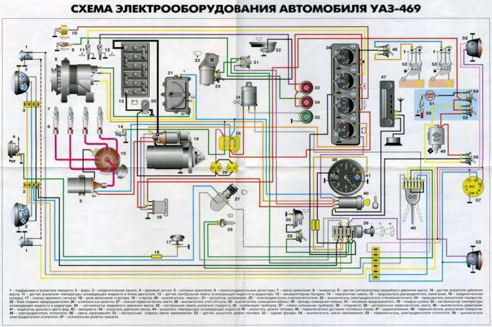 Электросхема зажигания уаз 469