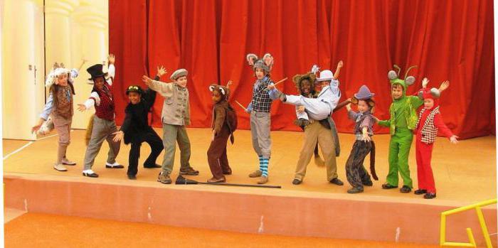 Театральные постановки для школьников сценарии 162
