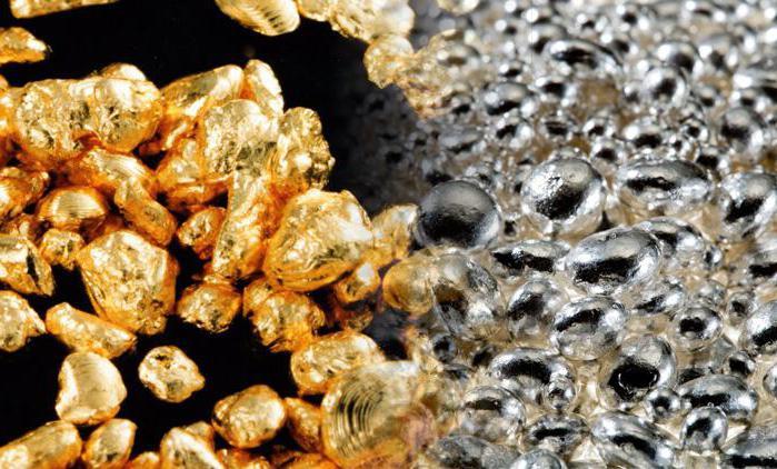 аффинаж золота и серебра