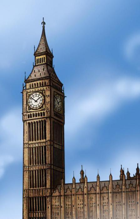 How to draw big Ben pencil in stages