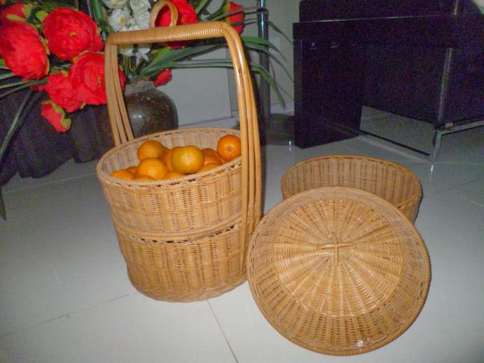 плетение корзин из ивы технология
