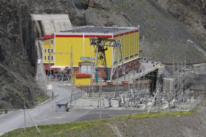 Схема подключения Зарамагской ГЭС