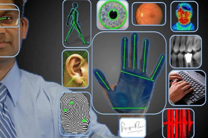 the concept of a biometric system and the use of modern technology