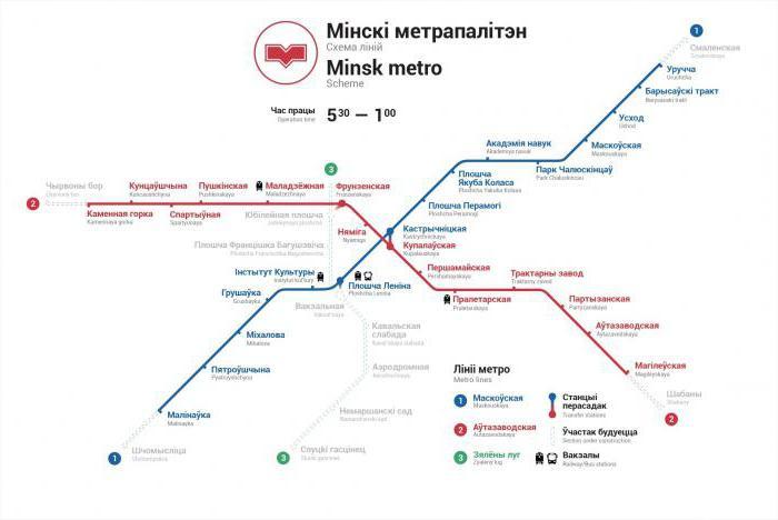 линии Минского метрополитена