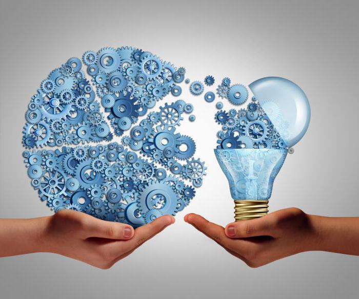 инновационные идеи
