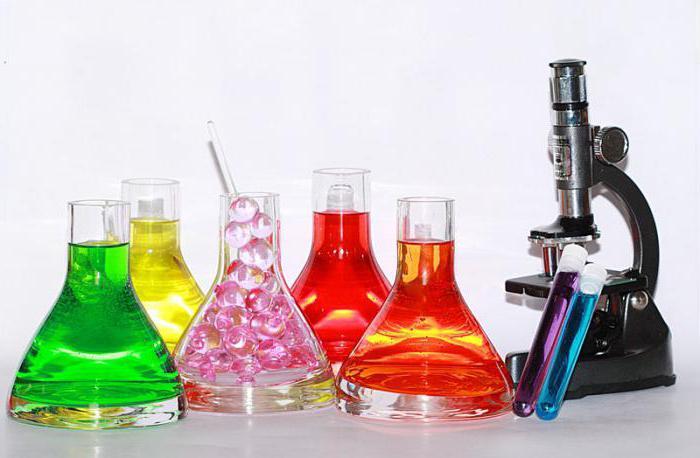 химические реакции с водой