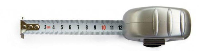 Формула площади комнаты