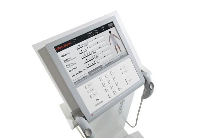 напольные весы с анализатором состава тела