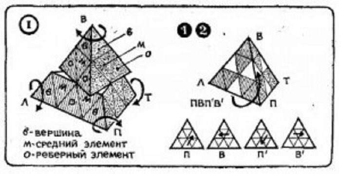 Как собрать треугольный кубик рубика схема