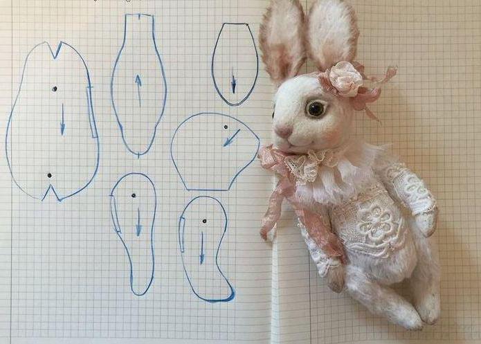 выкройка кролика из меха