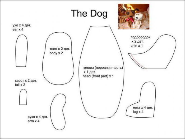 выкройка мягкой игрушки собака