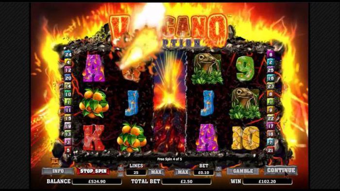 как выиграть в казино вулкан