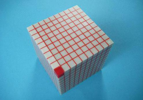 Як розрахувати, скільки в одному кубі квадратних метрів будівельного матеріалу