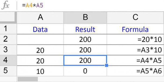 формула со знаком умножения
