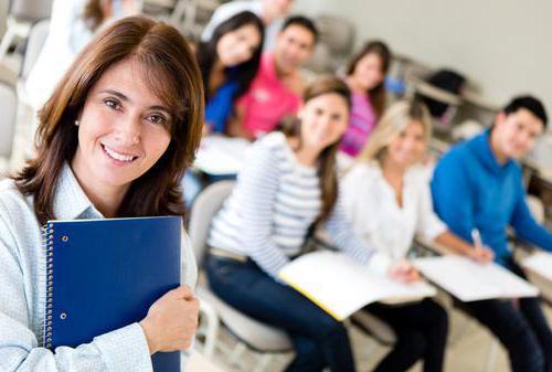Имеет ли право педагог дополнительного образования на льготную пенсию