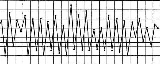 типы температурных кривых при инфекционных заболеваниях