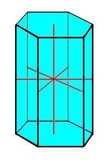 Правильная фигура геометрия