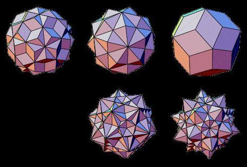 понятие многогранника виды многогранников