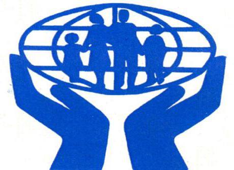 формы финансовых организаций