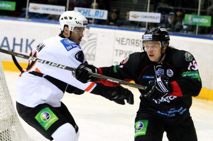Антон Глинкин хоккеист