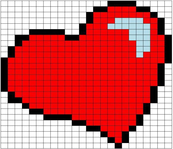 Рисунок по сердце по клеточкам